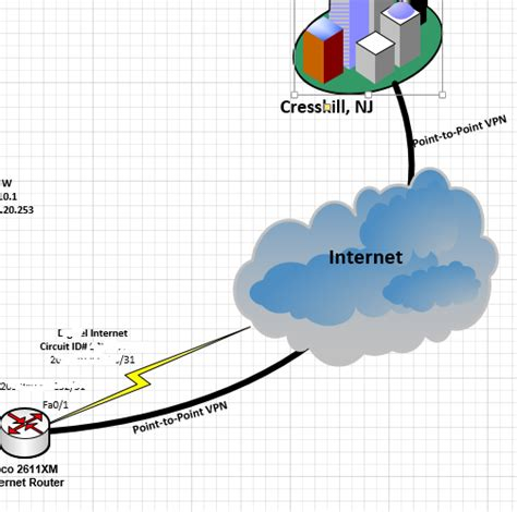 vpn tunnel visio stencil visio vpn diagram wiring diagram schemes