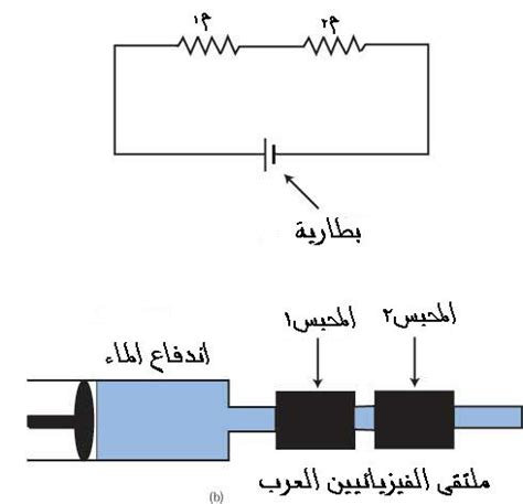 resistor combinations combination resistors 28 images physics 9702 doubts help page 149 physics reference سلسلة