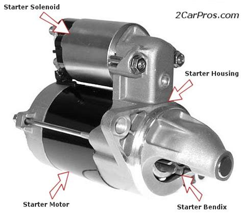 learn how your automotive starter works pictures