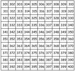printable hundreds chart to 1000 addition on hundreds chart mathematical thinking