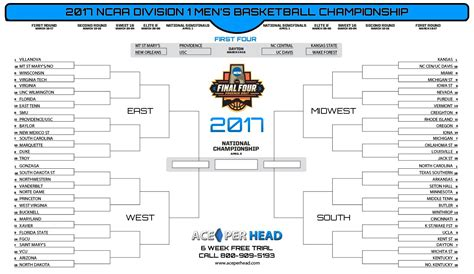 Office Football Pool Brackets 2017 March Madness Printable Bracket For Office Pools Now