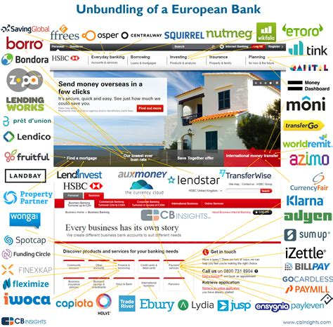 credit europe bank login disrupting european banking the fintech startups that are