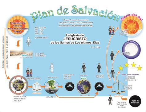 imagenes plan de salvacion sud 17 mejores ideas sobre plan de salvaci 243 n en pinterest