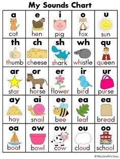 systematic phonics vowels consonant 25 best ideas about teaching phonics on phonics phonics activities and phonics