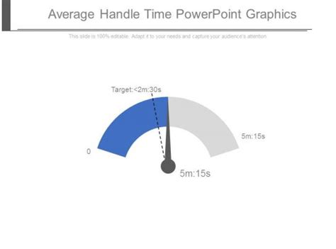 average handle time powerpoint graphics powerpoint  pictures   template