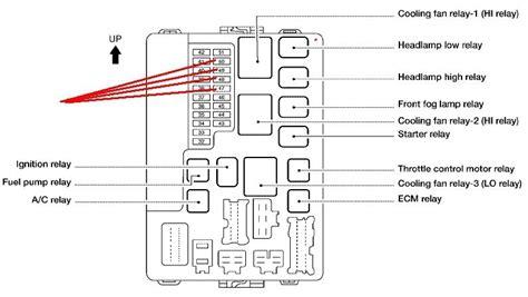 2006 nissan altima fuse box diagram fuse box and wiring