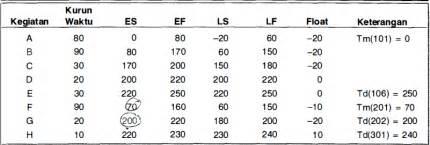 format analisis kritis artikel analisis tingkat kritis suatu jalur cpm