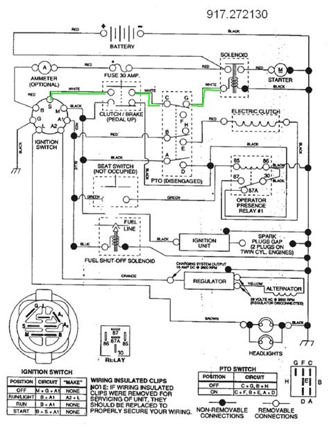 craftsman mower wiring diagram briggs and stratton