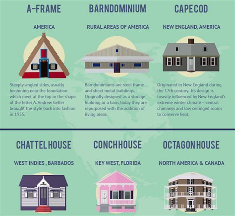 house styles house styles and names house and home design