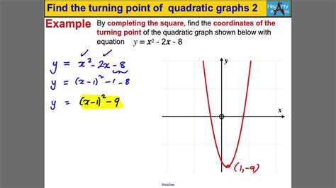 The Turning Point Of My From What Is And Other Essays by Find The Turning Point Of Quadratic Graphs 2