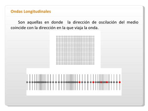 oscilacion en ondas oscilaci 243 n y ondas