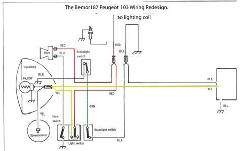 peugeot kisbee wiring diagram wiring diagram