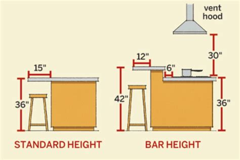 kitchen island length high quality kitchen island dimensions 424 kitchen