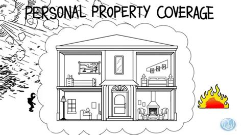 how to insure my stuff personal property and side hustle insurance for your personal property allstate insurance
