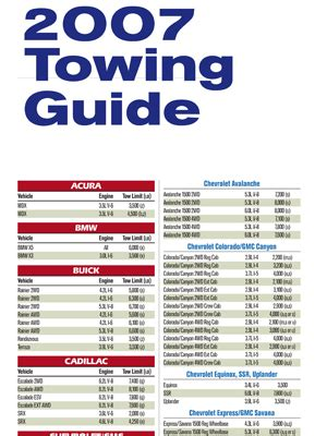 2007 ford explorer towing guide