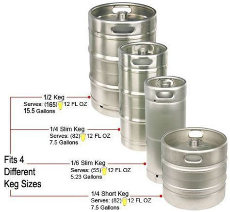 15 best Wedding   Beer/Kegs images on Pinterest   Beer keg
