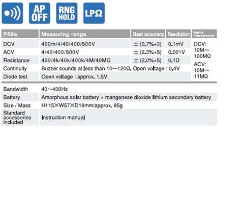 Dcm60r Sanwa Digital Cl Meter ps8a productsdata sanwa electric instrument co ltd