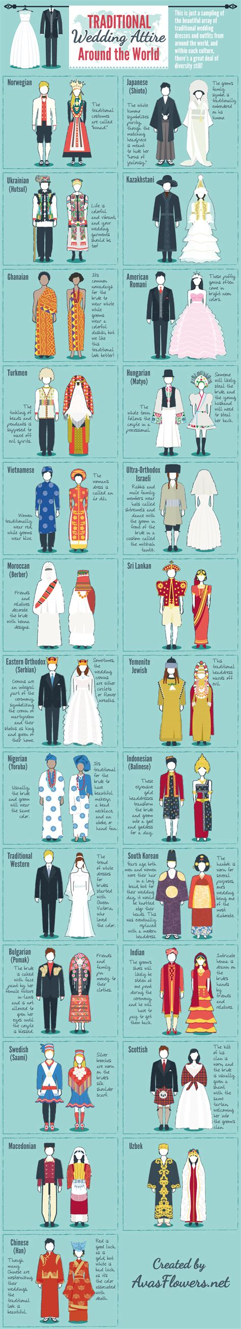 Wedding Attire On Website by Infographic Traditional Wedding Attire Around The World