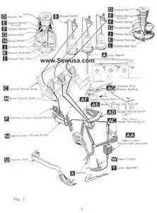 threading machine schematic diagram threading get free image about wiring diagram