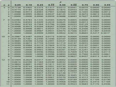 Normal Distribution Z Score Table by Table A 2 Z Score Search Results Calendar 2015