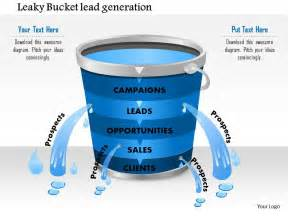 1114 leaky bucket lead generation powerpoint presentation