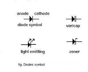 introduction of diode electronics notes introduction to electronics