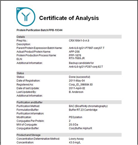 certificate of analysis template software for biologics cell line development expression