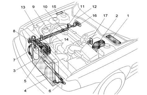 excellent 1998 volvo s70 ac wiring diagram photos