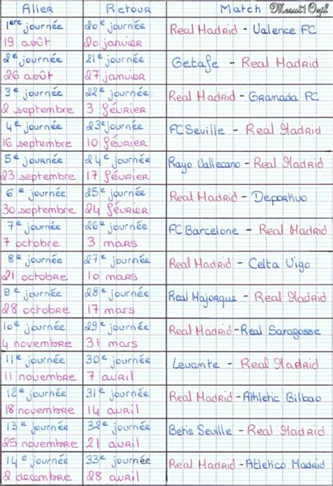 Calendrier Et Resultat Liga Search Results For Calendrier 20152016 Liga Calendar 2015