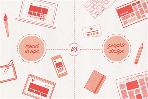 visual communication design indonesia visual design vs graphic design what s the difference