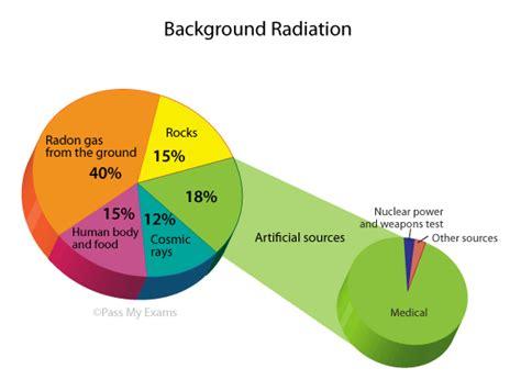 cosmic background radiation definition cosmic background radiation definition www pixshark
