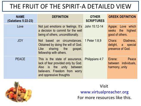 9 fruits of the holy spirit with meaning a detailed view of the fruit of the spirit