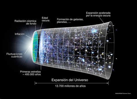 imagenes del universo a gran escala cronolog 237 a del big bang wikipedia la enciclopedia libre
