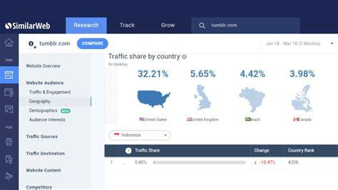 tech in asia indonesia komunitas online startup di asia di balik kontroversi pemblokiran tumblr tech in asia