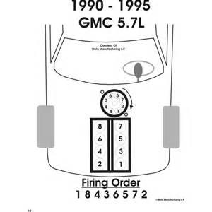 1992 gmc l05 5 7 firing order autos post