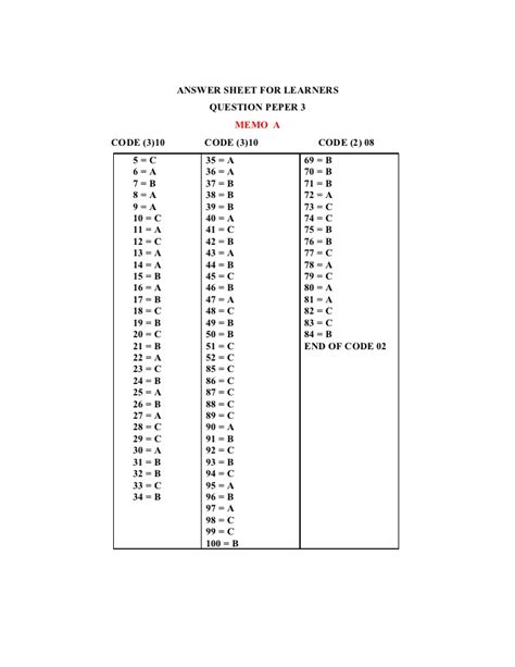 test answer sheet for learners