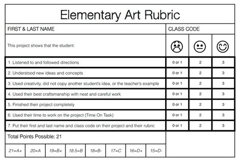 elementary rubric template general class information