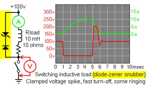 effect of freewheeling diode effect of freewheeling diode for inductive load 28 images signal diode and switching diode