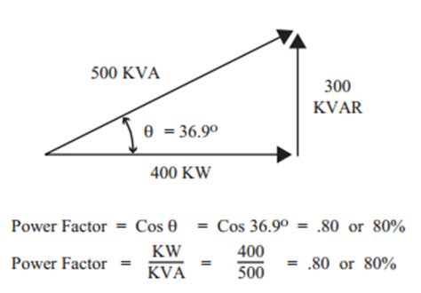 power factor correction equation three phase power factor correction equipment formulas terms
