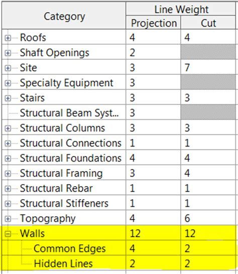 revit wall pattern line weight revit drafting yes they can coexist cadalyst
