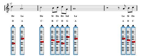 naruto keyboard themes sadness and sorrow melodica sheet music naruto easy music