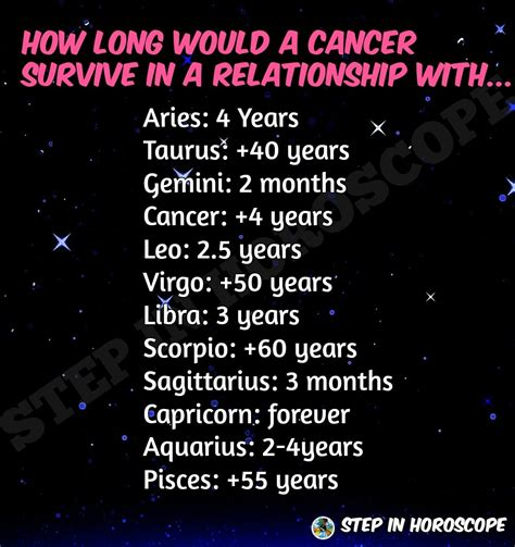step in horoscope longest lasting relationships