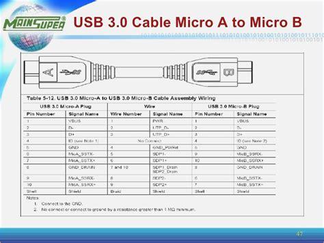 usb 3 0 header pinout wiring diagrams repair wiring scheme