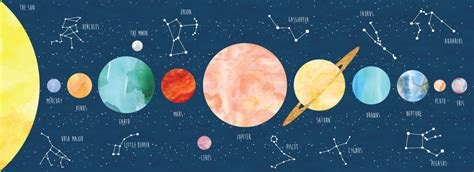 printable poster of the planets solar system print for kids kids wall art constellation