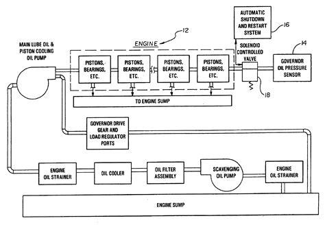 Cat C13 Engine Oil Diagram Downloaddescargar Com