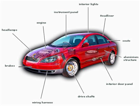 7 Kinds Of Car Maintenance Every Should by Steve S Auto Service Cuyahoga Falls Ohio 44221 Car
