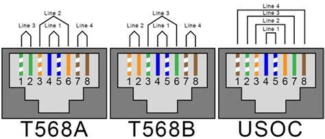 Rj45 Usoc Wiring Diagram Wiring Diagram