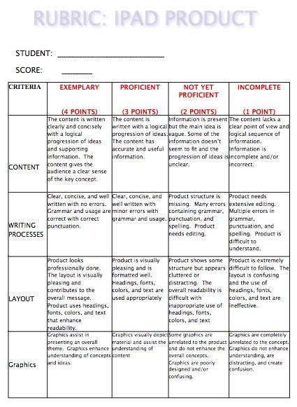 Mobile Book Report Rubric by 109 Best Rubrics Projects Images On Book Projects Classroom Ideas And School Projects
