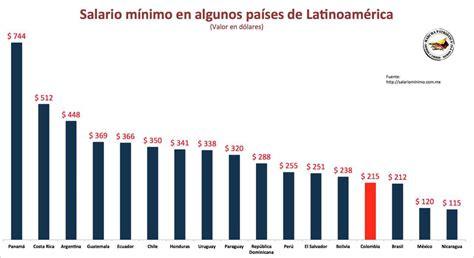 incremento en arrendamientos colombia marcha patri 243 tica on twitter quot en colombia se paga uno de