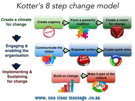 kotter the leadership factor using kotter s 8 step organisational change model